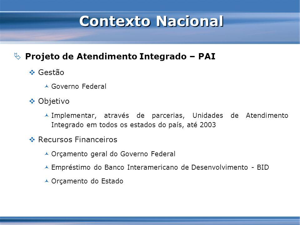Contexto Nacional Projeto de Atendimento Integrado – PAI Gestão Governo Federal Objetivo Implementar, através de parcerias, Unidades de Atendimento In