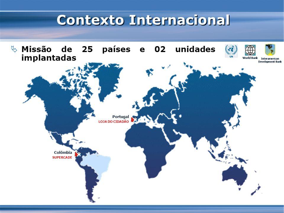 Colômbia SUPERCADE Portugal LOJA DO CIDADÃO Contexto Internacional Missão de 25 países e 02 unidades implantadas