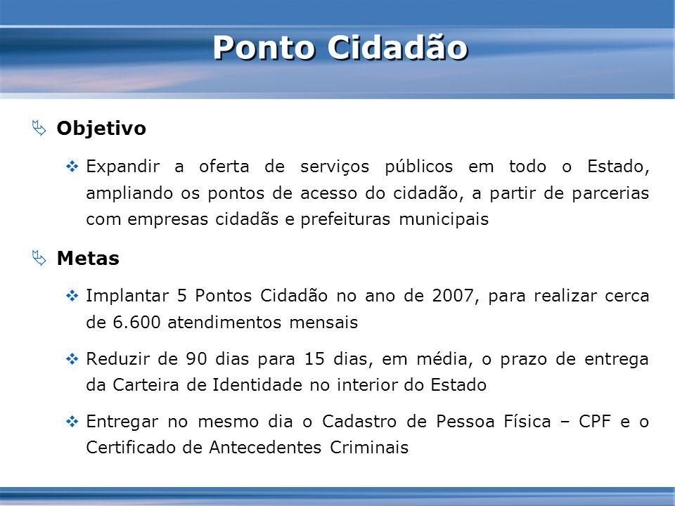 Ponto Cidadão Objetivo Expandir a oferta de serviços públicos em todo o Estado, ampliando os pontos de acesso do cidadão, a partir de parcerias com em