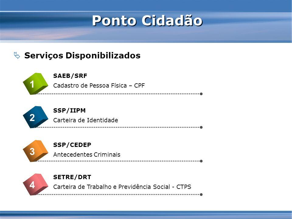 Ponto Cidadão Serviços Disponibilizados SAEB/SRF Cadastro de Pessoa Física – CPF 1 2 SSP/IIPM Carteira de Identidade 3 SSP/CEDEP Antecedentes Criminai