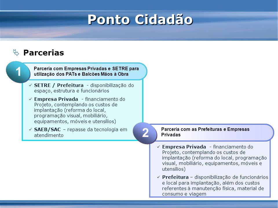 Ponto Cidadão Parcerias SETRE / Prefeitura - disponibilização do espaço, estrutura e funcionários Empresa Privada - financiamento do Projeto, contempl