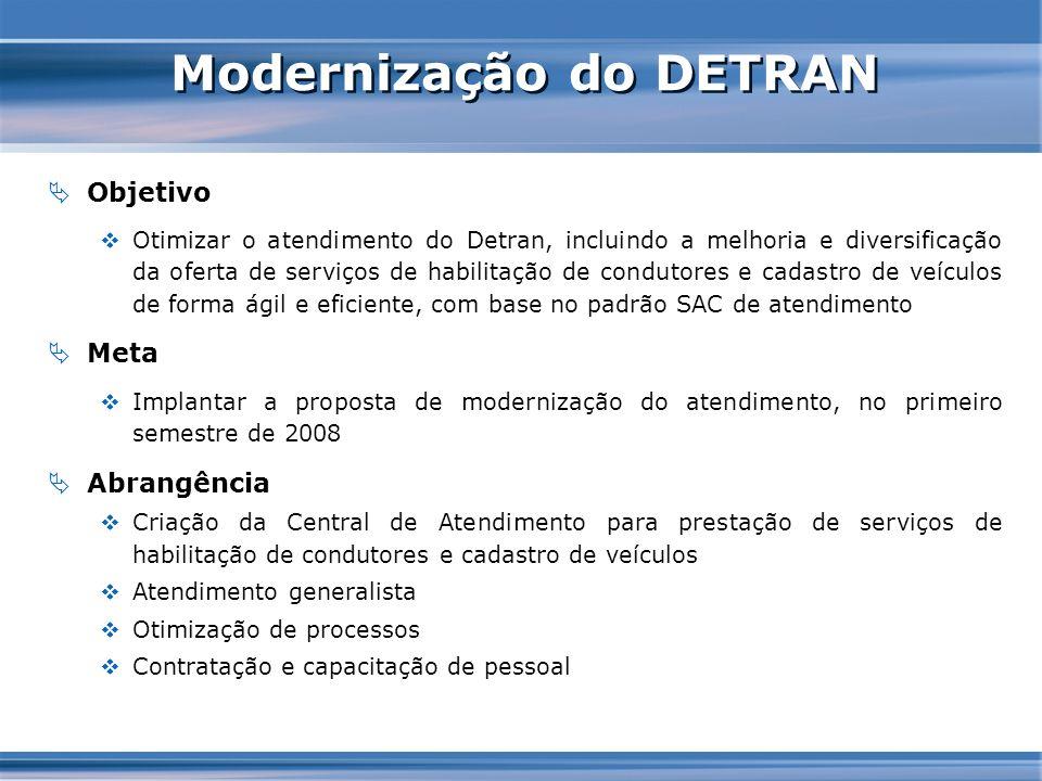 Modernização do DETRAN Objetivo Otimizar o atendimento do Detran, incluindo a melhoria e diversificação da oferta de serviços de habilitação de condut
