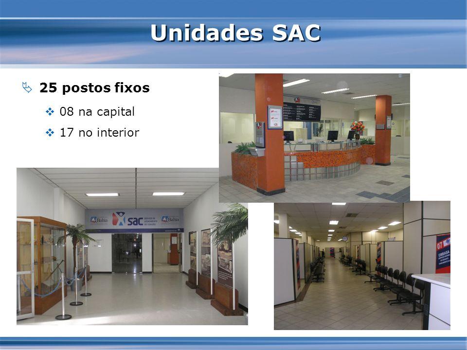 Unidades SAC