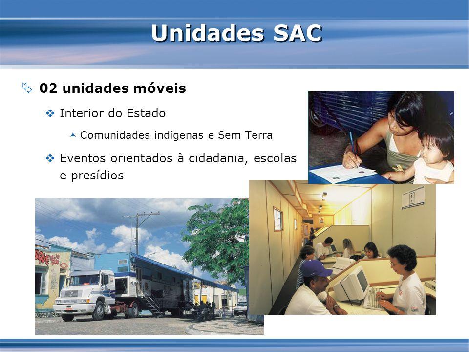 02 unidades móveis Interior do Estado Comunidades indígenas e Sem Terra Eventos orientados à cidadania, escolas e presídios
