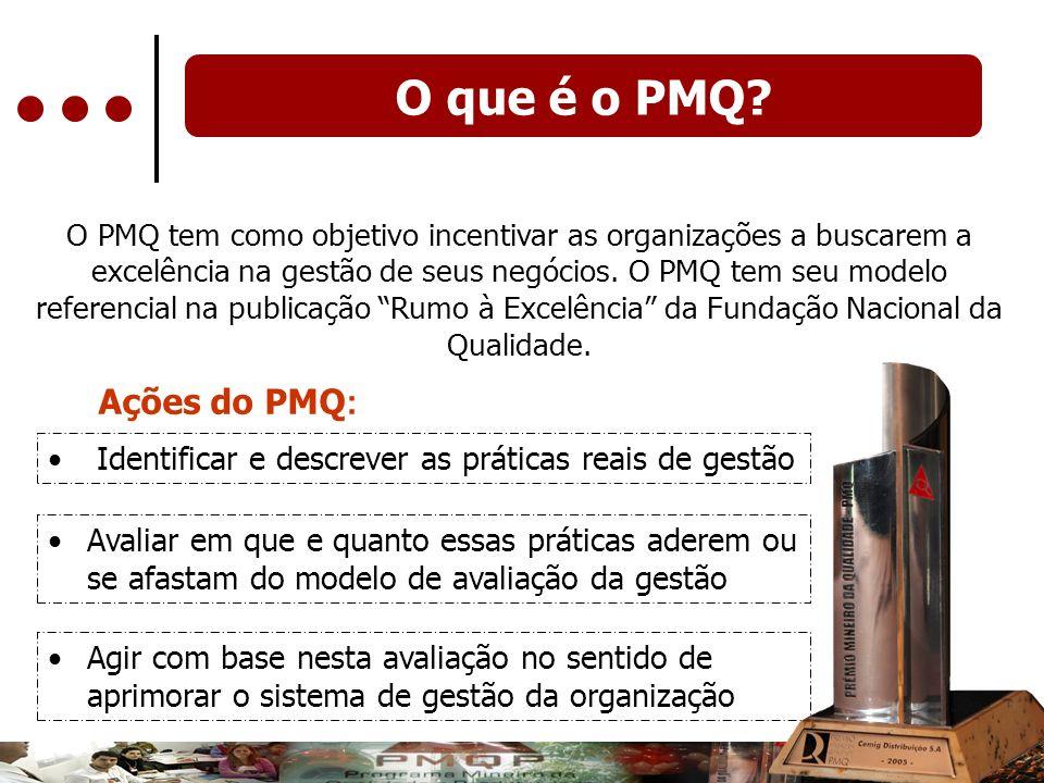 O que é o PMQ? O PMQ tem como objetivo incentivar as organizações a buscarem a excelência na gestão de seus negócios. O PMQ tem seu modelo referencial