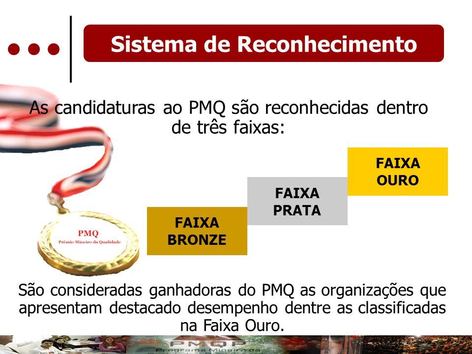 Sistema de Reconhecimento As candidaturas ao PMQ são reconhecidas dentro de três faixas: FAIXA BRONZE FAIXA PRATA FAIXA OURO São consideradas ganhador