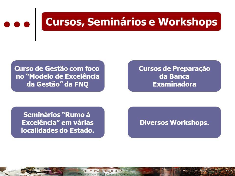 Cursos, Seminários e Workshops Curso de Gestão com foco no Modelo de Excelência da Gestão da FNQ Seminários Rumo à Excelência em várias localidades do