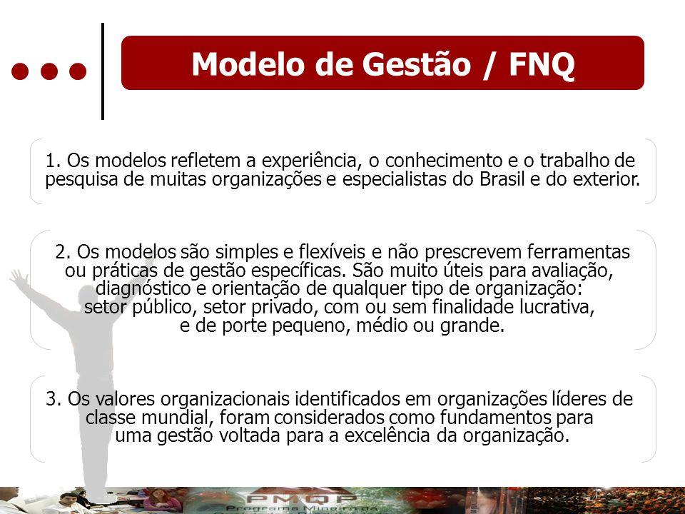 Modelo de Gestão / FNQ 1. Os modelos refletem a experiência, o conhecimento e o trabalho de pesquisa de muitas organizações e especialistas do Brasil