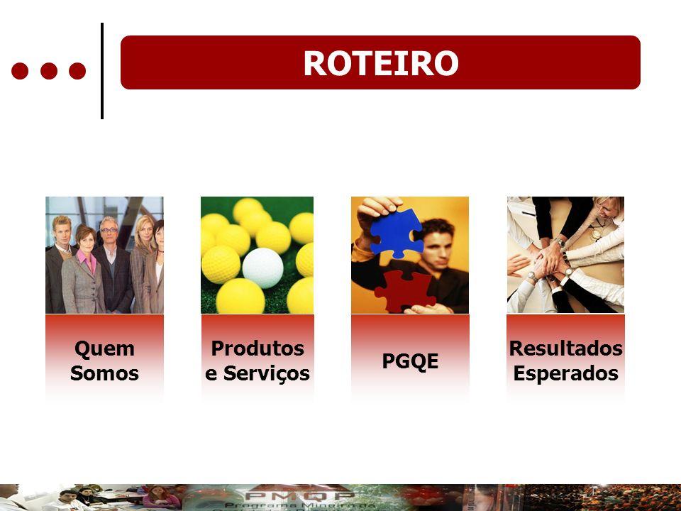 ROTEIRO Quem Somos Produtos e Serviços PGQE Resultados Esperados