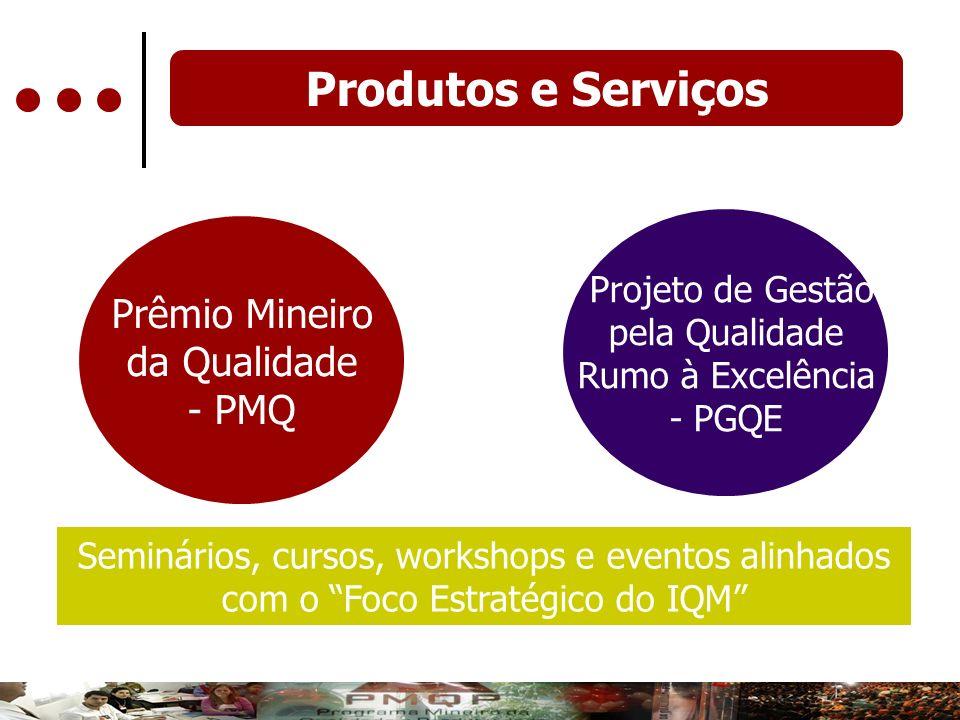 Produtos e Serviços Prêmio Mineiro da Qualidade - PMQ Projeto de Gestão pela Qualidade Rumo à Excelência - PGQE Seminários, cursos, workshops e evento