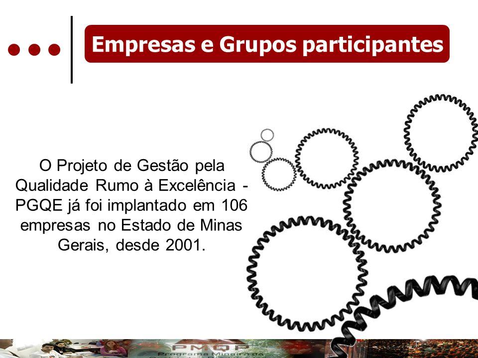 O Projeto de Gestão pela Qualidade Rumo à Excelência - PGQE já foi implantado em 106 empresas no Estado de Minas Gerais, desde 2001. Empresas e Grupos