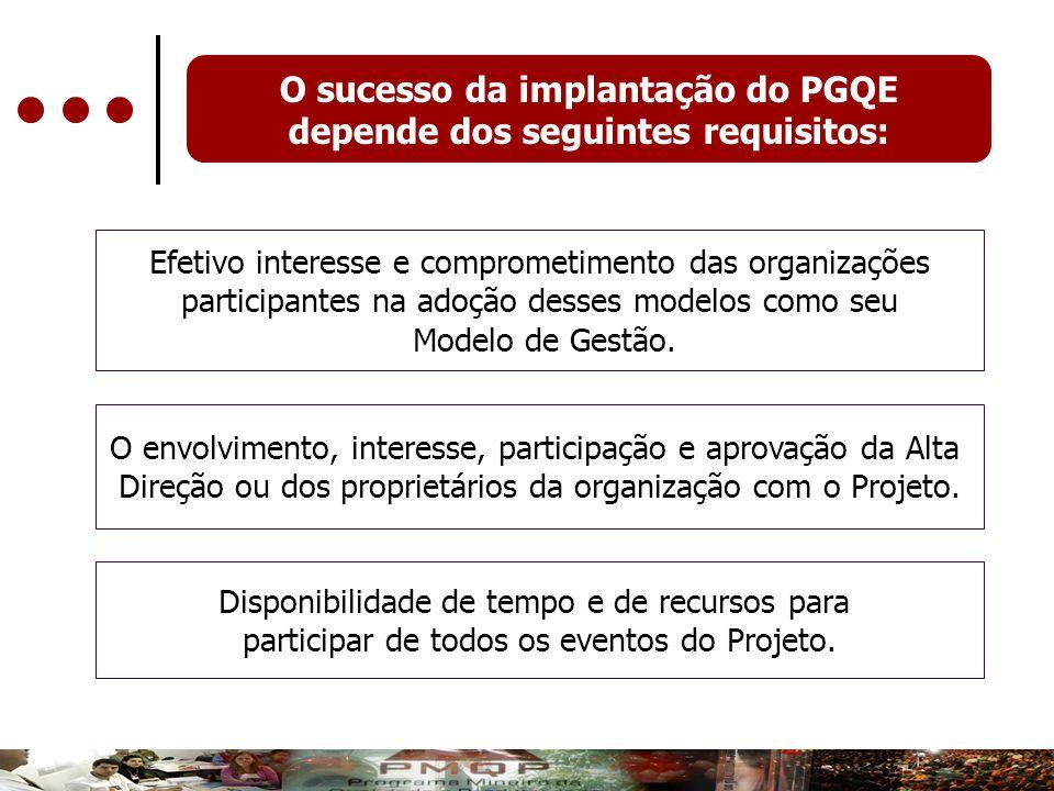 O sucesso da implantação do PGQE depende dos seguintes requisitos: Efetivo interesse e comprometimento das organizações participantes na adoção desses