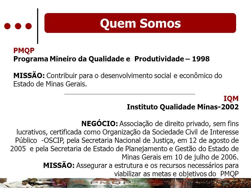 Quem Somos PMQP Programa Mineiro da Qualidade e Produtividade – 1998 MISSÃO: Contribuir para o desenvolvimento social e econômico do Estado de Minas G
