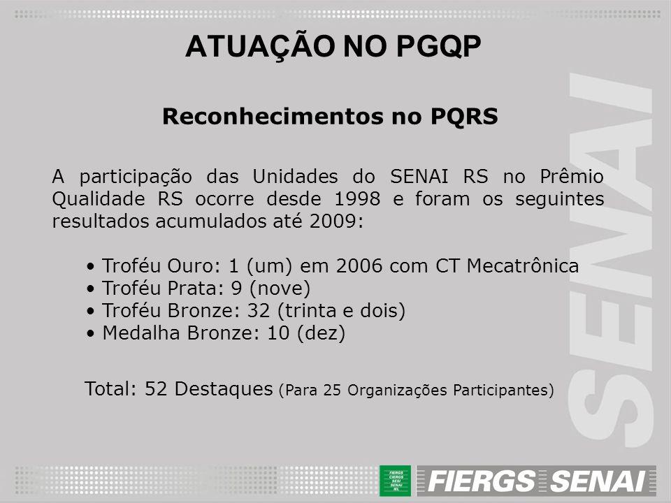 ATUAÇÃO NO PGQP Reconhecimentos no PQRS A participação das Unidades do SENAI RS no Prêmio Qualidade RS ocorre desde 1998 e foram os seguintes resultad