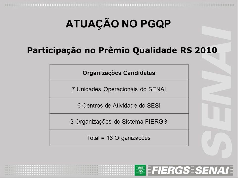 ATUAÇÃO NO PGQP Participa ç ão no Prêmio Qualidade RS 2010 Organizações Candidatas 7 Unidades Operacionais do SENAI 6 Centros de Atividade do SESI 3 O