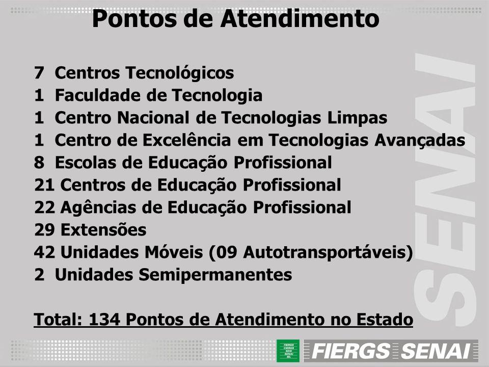 Números 2009 159.358 Matrículas 15.968.638 Alunos/hora 14.231 Atendimentos (serviços tecnológicos) 163.115 horas de atendimento às Empresas Rio Grande do Sul