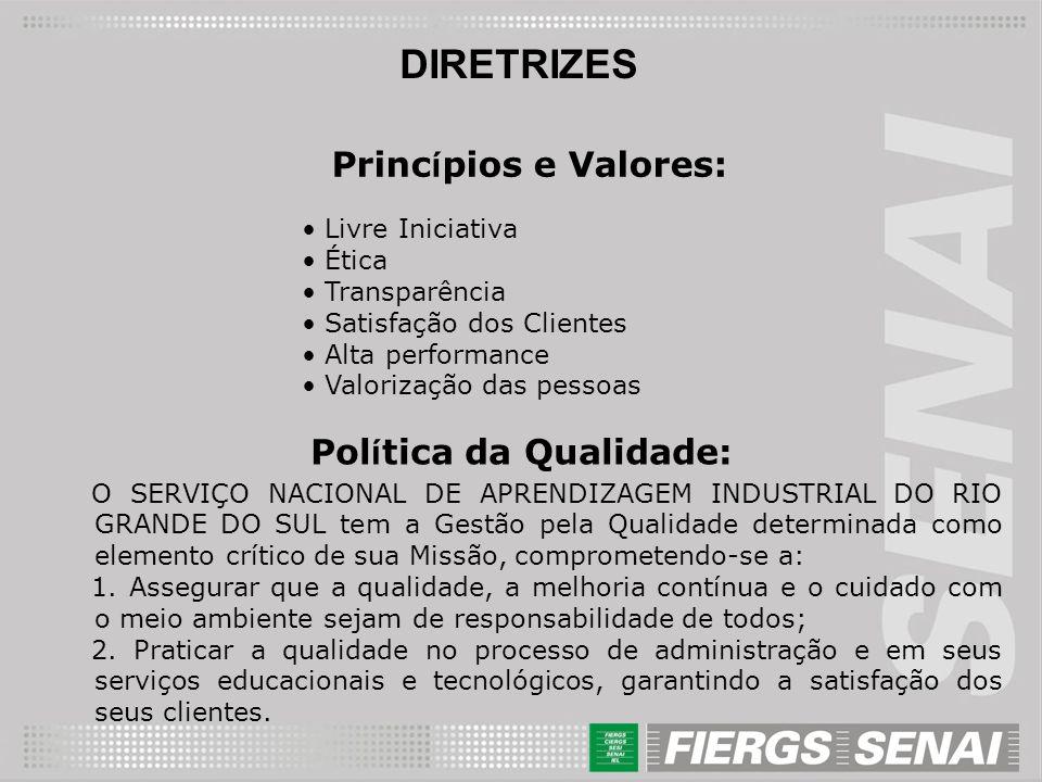 Sistema de Gestão da Qualidade SENAI RS ISO 9001:2000 Sede e Todas Unidades ISO 17025 / ISO 14001 / OHSAS 18001 Unidades com Atividades Pertinentes REQUISITOS LEGAISREQUISITOS LEGAIS EXCELÊNCIAEMGESTÃOEXCELÊNCIAEMGESTÃO MEG Sede e Todas as Unidades no PGQP