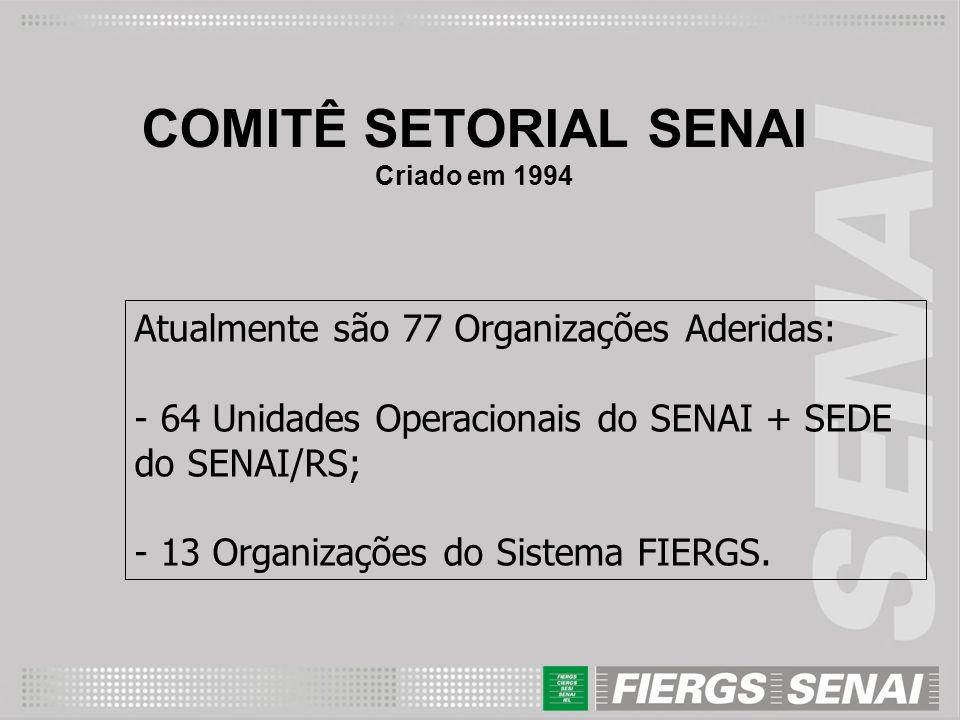 COMITÊ SETORIAL SENAI Criado em 1994 Atualmente são 77 Organizações Aderidas: - 64 Unidades Operacionais do SENAI + SEDE do SENAI/RS; - 13 Organizaçõe