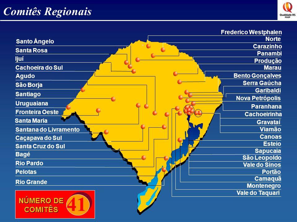 Comitês Regionais 41 Serra Gaúcha Frederico Westphalen Norte Carazinho Panambi Produção Marau Bento Gonçalves Paranhana Cachoeirinha Gravataí Viamão C