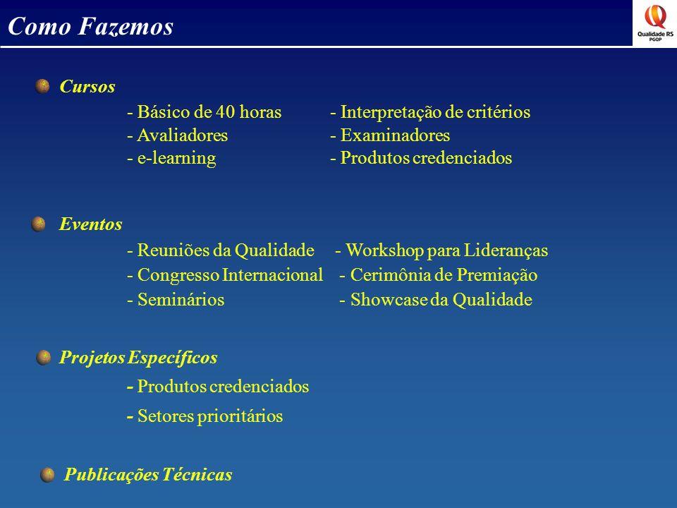 Como Fazemos Cursos - Básico de 40 horas - Interpretação de critérios - Avaliadores - Examinadores - e-learning - Produtos credenciados Eventos - Reun