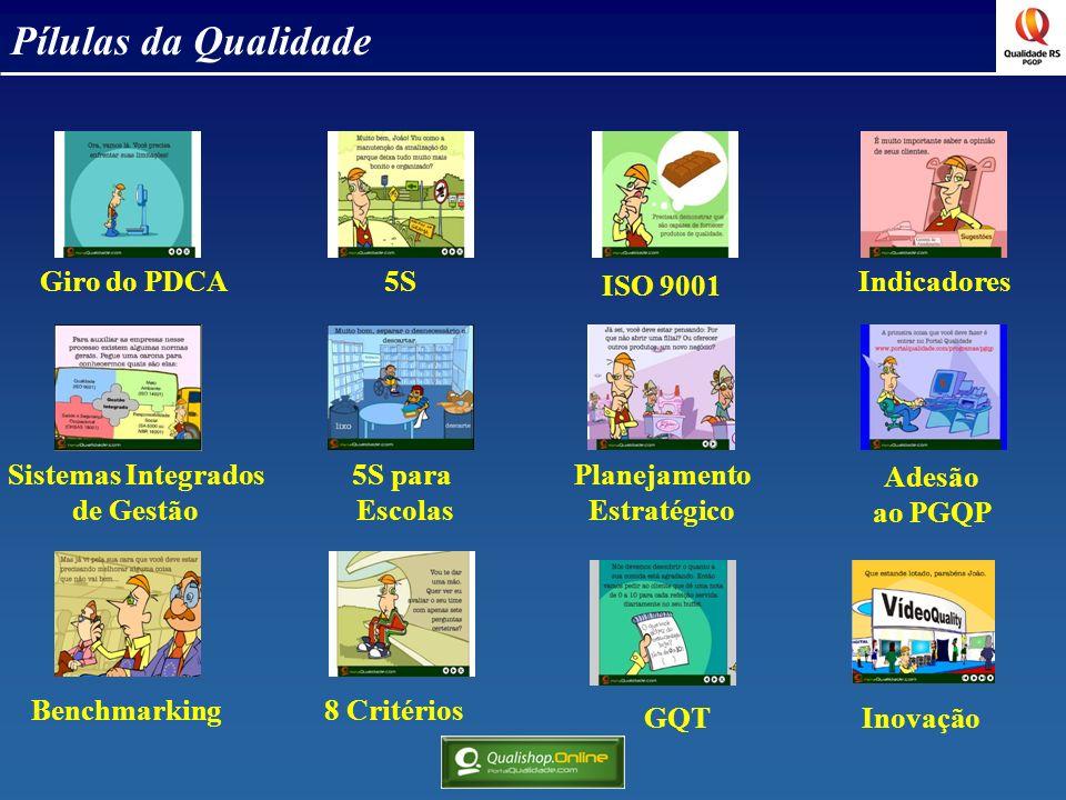 Giro do PDCA GQT Planejamento Estratégico 8 Critérios 5S ISO 9001 Adesão ao PGQP Indicadores Benchmarking Sistemas Integrados de Gestão 5S para Escola
