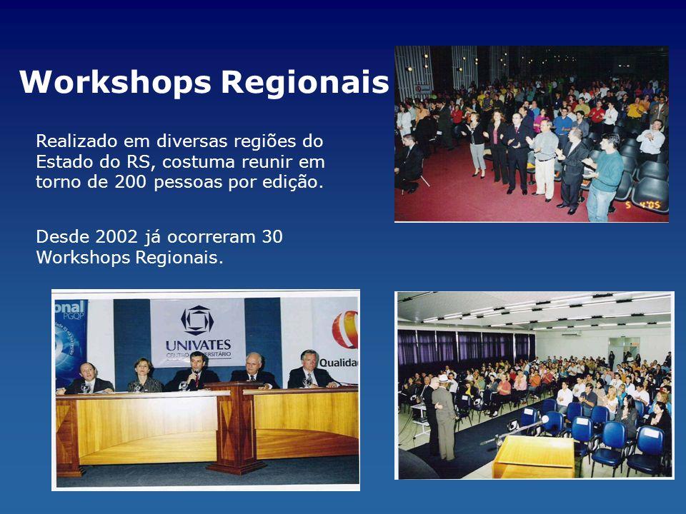 Workshops Regionais Realizado em diversas regiões do Estado do RS, costuma reunir em torno de 200 pessoas por edição. Desde 2002 já ocorreram 30 Works