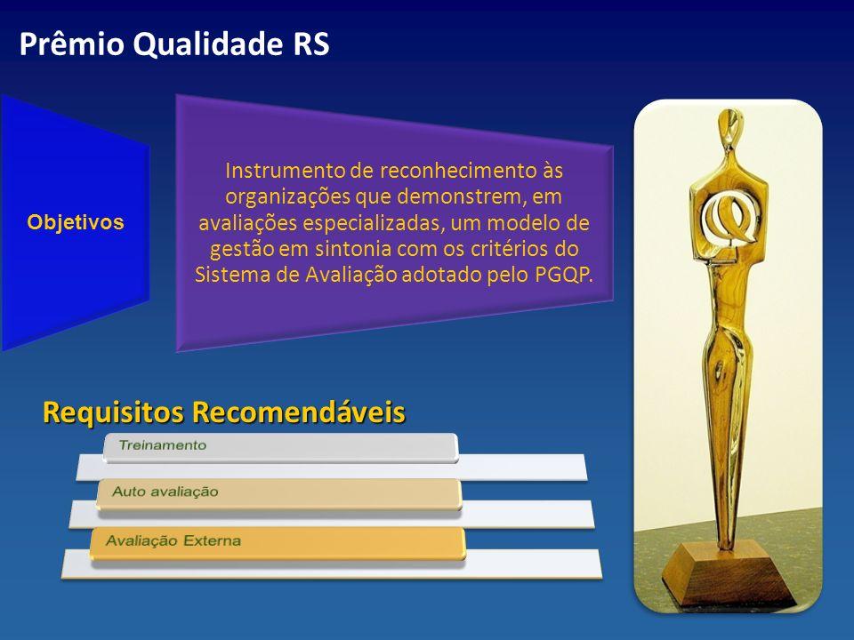 Requisitos Recomendáveis Prêmio Qualidade RS Objetivos Instrumento de reconhecimento às organizações que demonstrem, em avaliações especializadas, um