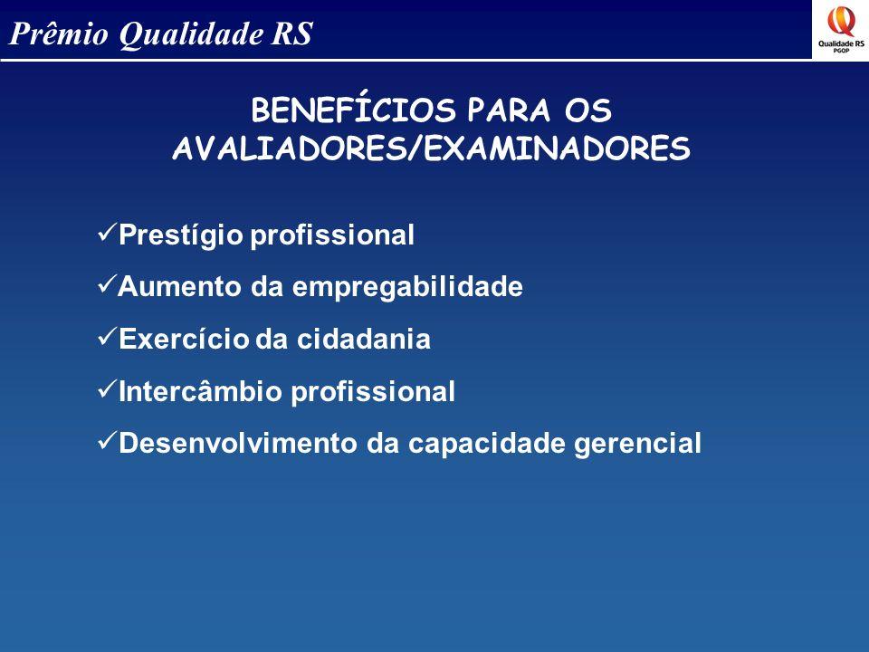 Prestígio profissional Aumento da empregabilidade Exercício da cidadania Intercâmbio profissional Desenvolvimento da capacidade gerencial BENEFÍCIOS P