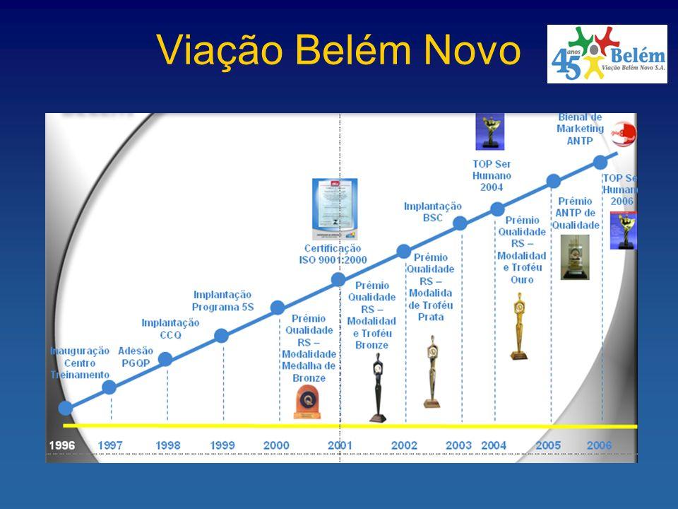 Viação Belém Novo