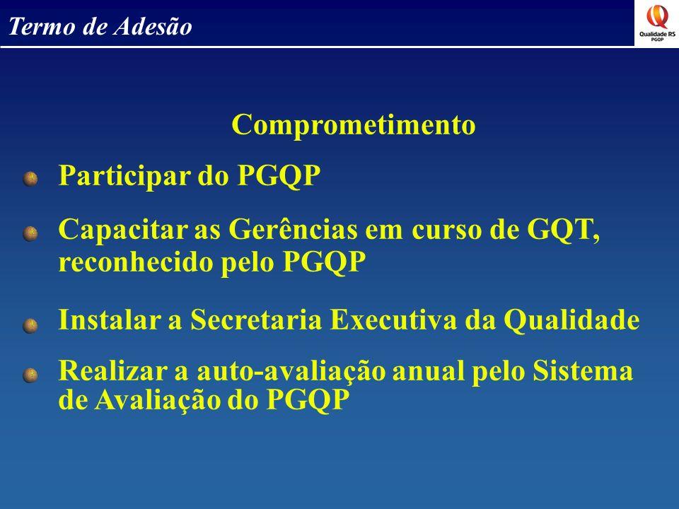 Termo de Adesão Comprometimento Participar do PGQP Capacitar as Gerências em curso de GQT, reconhecido pelo PGQP Instalar a Secretaria Executiva da Qu