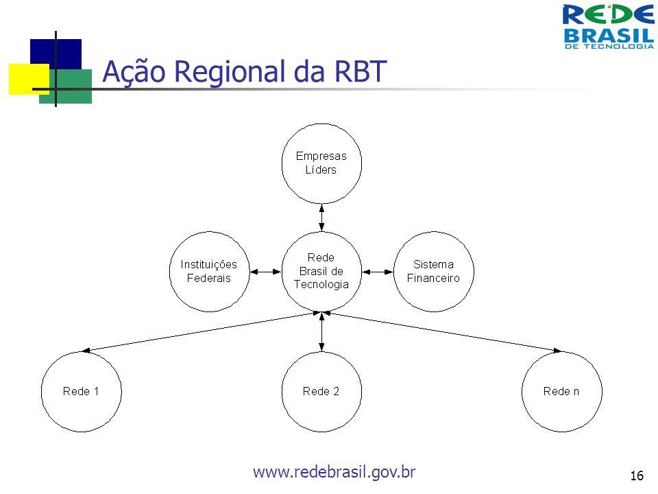 www.redebrasil.gov.br 16 Ação Regional da RBT