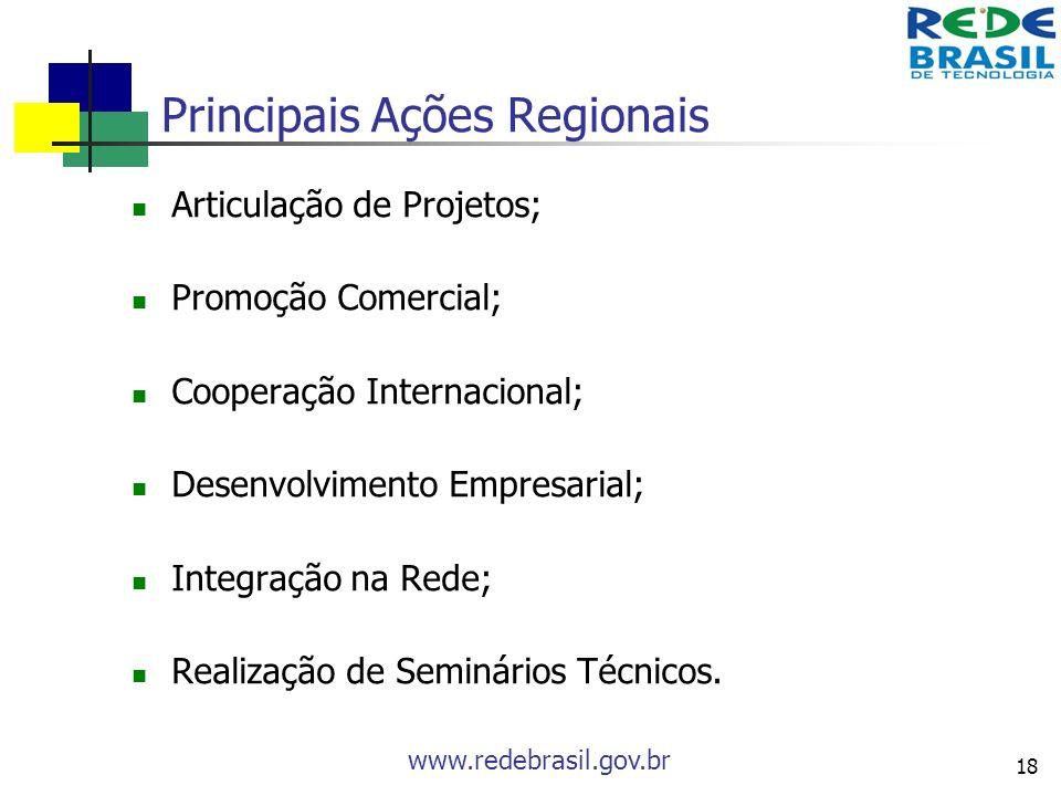 www.redebrasil.gov.br 18 Principais Ações Regionais Articulação de Projetos; Promoção Comercial; Cooperação Internacional; Desenvolvimento Empresarial