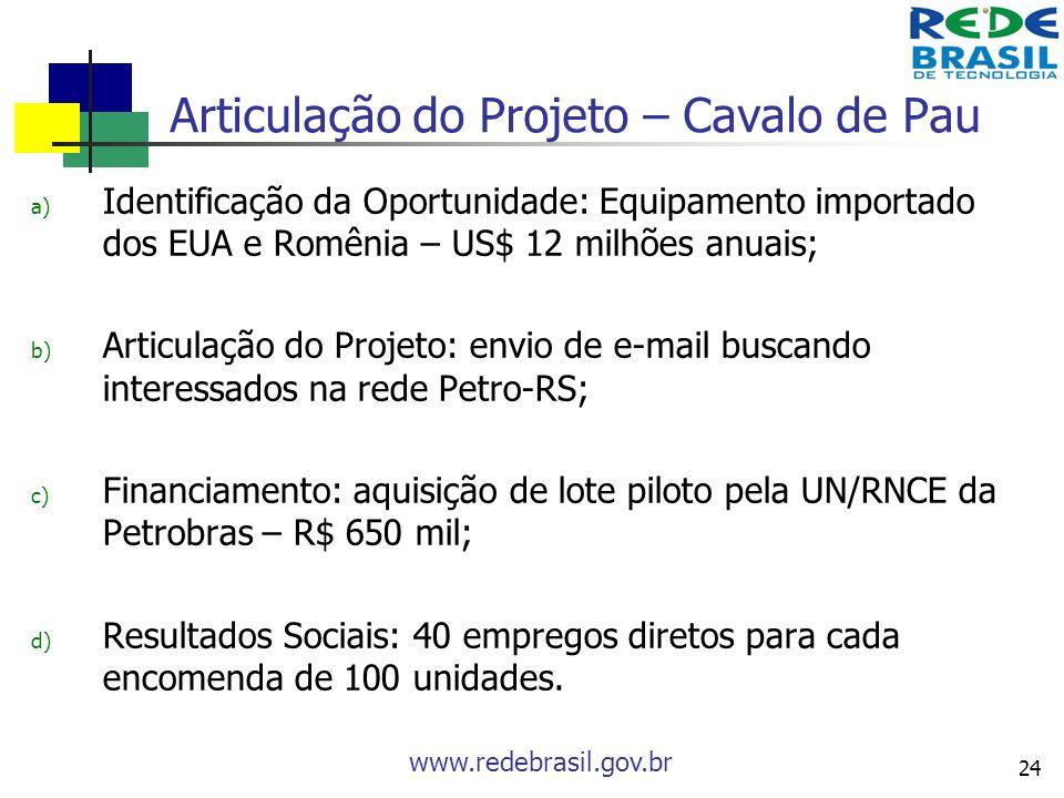 www.redebrasil.gov.br 24 Articulação do Projeto – Cavalo de Pau a) Identificação da Oportunidade: Equipamento importado dos EUA e Romênia – US$ 12 mil