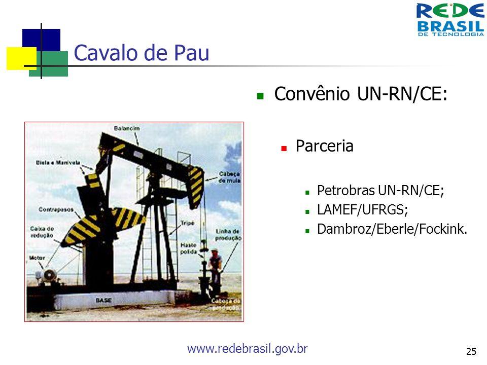 www.redebrasil.gov.br 25 Cavalo de Pau Convênio UN-RN/CE: Parceria Petrobras UN-RN/CE; LAMEF/UFRGS; Dambroz/Eberle/Fockink.
