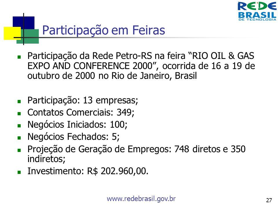 www.redebrasil.gov.br 27 Participação em Feiras Participação da Rede Petro-RS na feira RIO OIL & GAS EXPO AND CONFERENCE 2000, ocorrida de 16 a 19 de