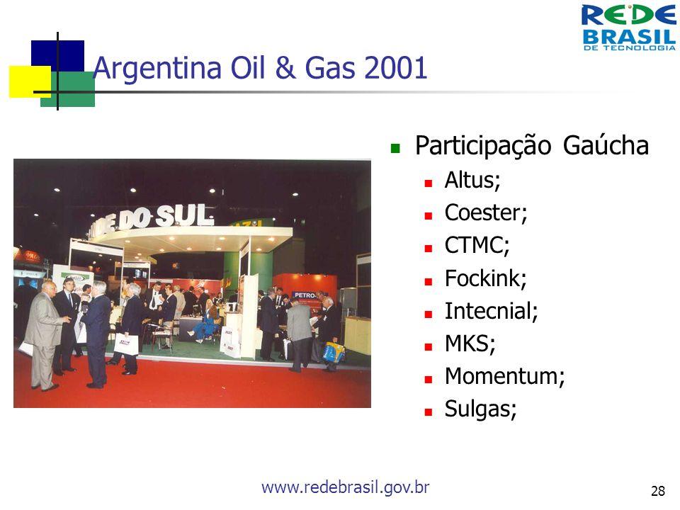 www.redebrasil.gov.br 28 Argentina Oil & Gas 2001 Participação Gaúcha Altus; Coester; CTMC; Fockink; Intecnial; MKS; Momentum; Sulgas;
