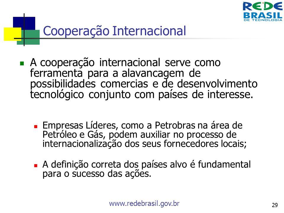 www.redebrasil.gov.br 29 Cooperação Internacional A cooperação internacional serve como ferramenta para a alavancagem de possibilidades comercias e de