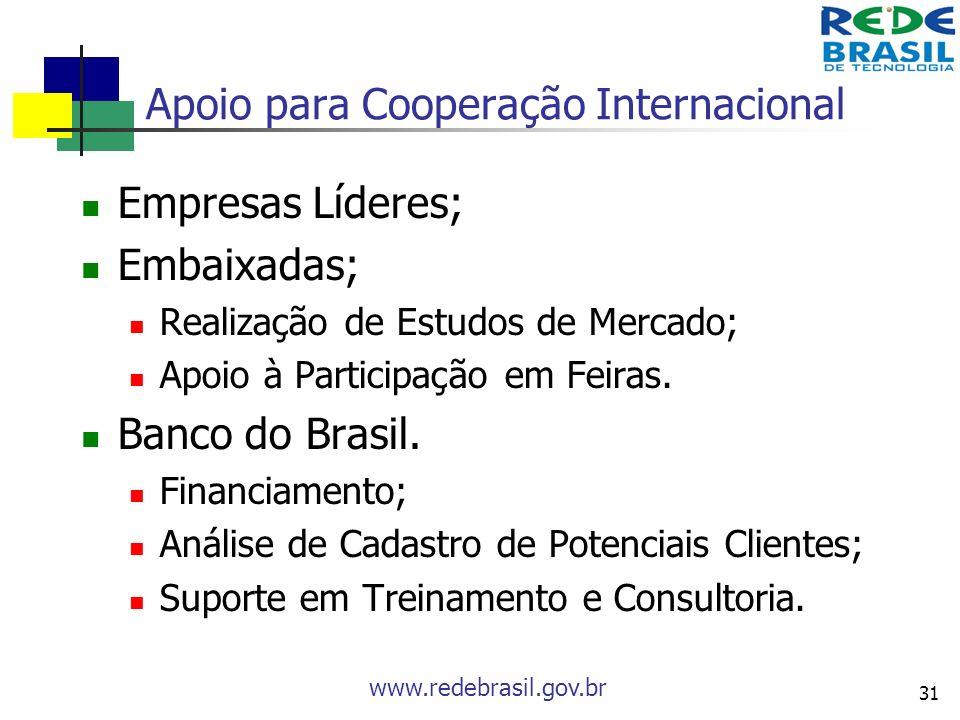 www.redebrasil.gov.br 31 Apoio para Cooperação Internacional Empresas Líderes; Embaixadas; Realização de Estudos de Mercado; Apoio à Participação em F