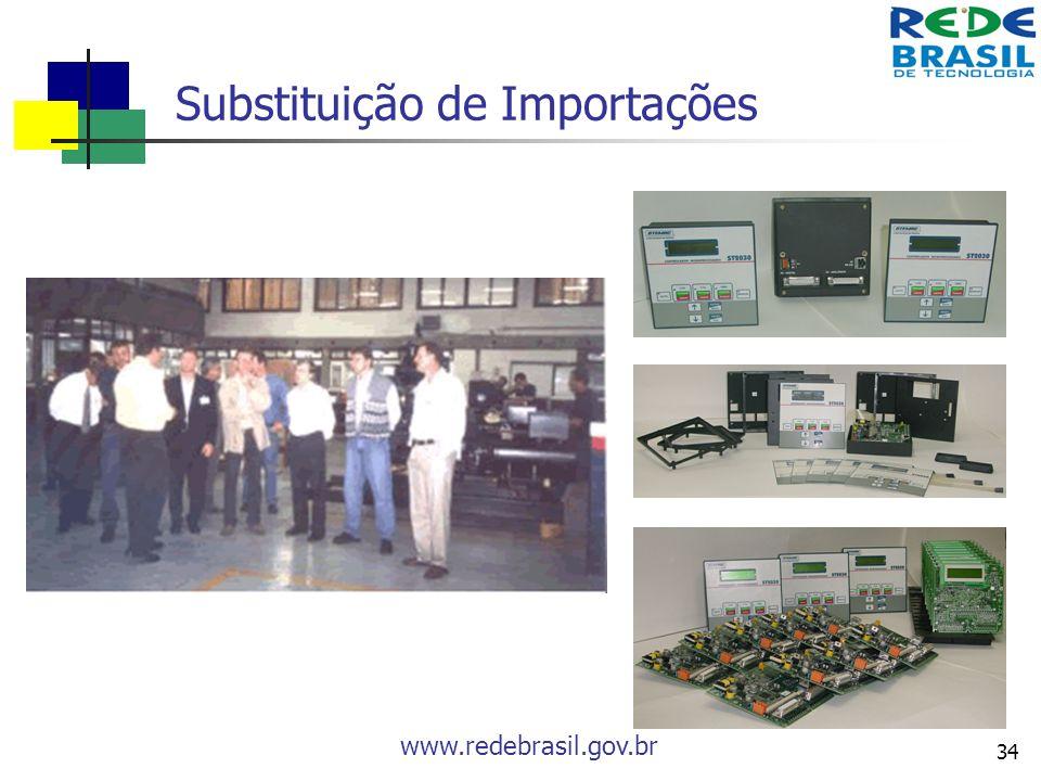 www.redebrasil.gov.br 34 Substituição de Importações