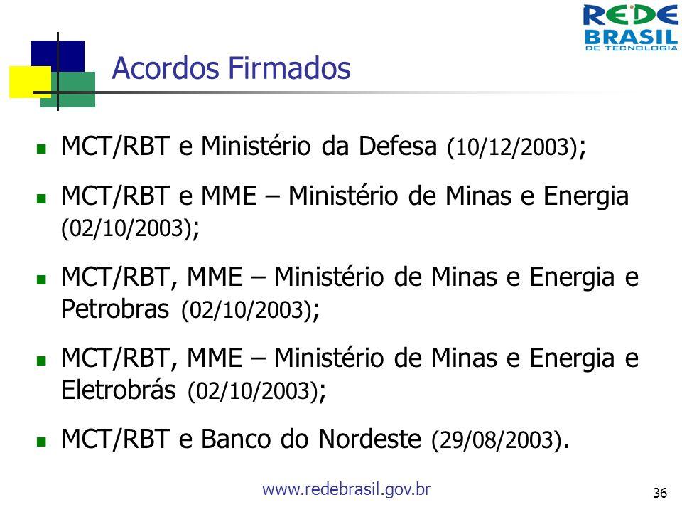 www.redebrasil.gov.br 36 Acordos Firmados MCT/RBT e Ministério da Defesa (10/12/2003) ; MCT/RBT e MME – Ministério de Minas e Energia (02/10/2003) ; M