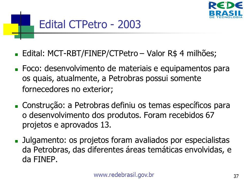 www.redebrasil.gov.br 37 Edital CTPetro - 2003 Edital: MCT-RBT/FINEP/CTPetro – Valor R$ 4 milhões; Foco: desenvolvimento de materiais e equipamentos p