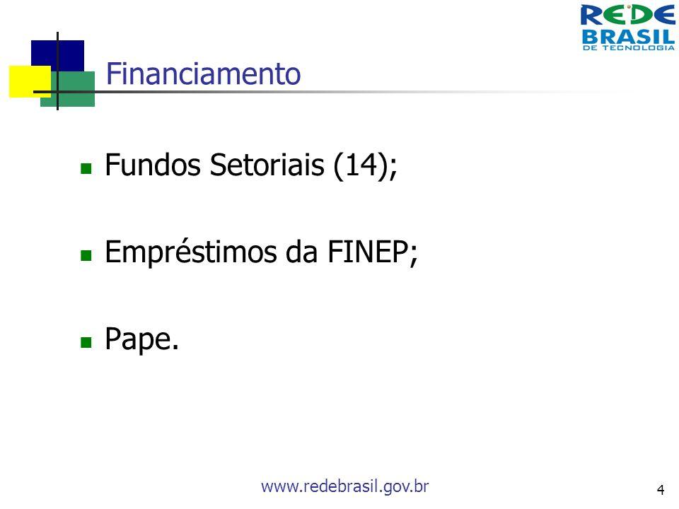 www.redebrasil.gov.br 4 Financiamento Fundos Setoriais (14); Empréstimos da FINEP; Pape.