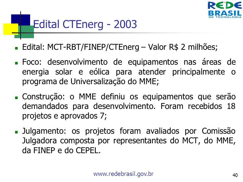 www.redebrasil.gov.br 40 Edital CTEnerg - 2003 Edital: MCT-RBT/FINEP/CTEnerg – Valor R$ 2 milhões; Foco: desenvolvimento de equipamentos nas áreas de