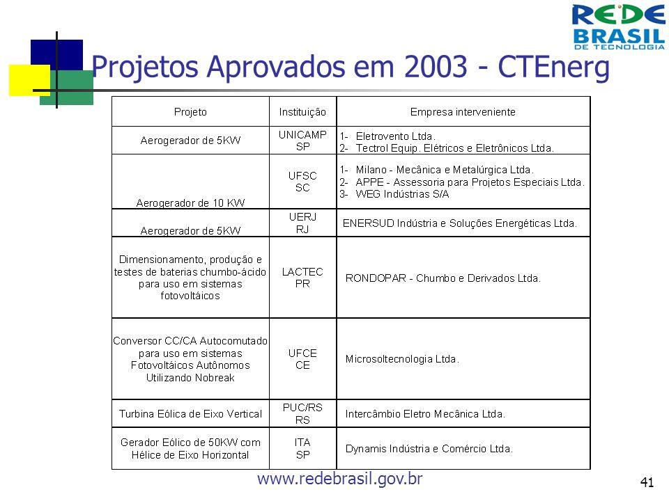 www.redebrasil.gov.br 41 Projetos Aprovados em 2003 - CTEnerg