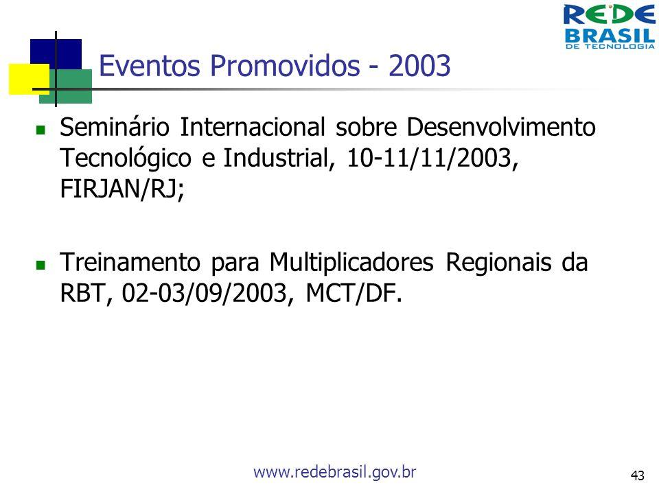 www.redebrasil.gov.br 43 Eventos Promovidos - 2003 Seminário Internacional sobre Desenvolvimento Tecnológico e Industrial, 10-11/11/2003, FIRJAN/RJ; T