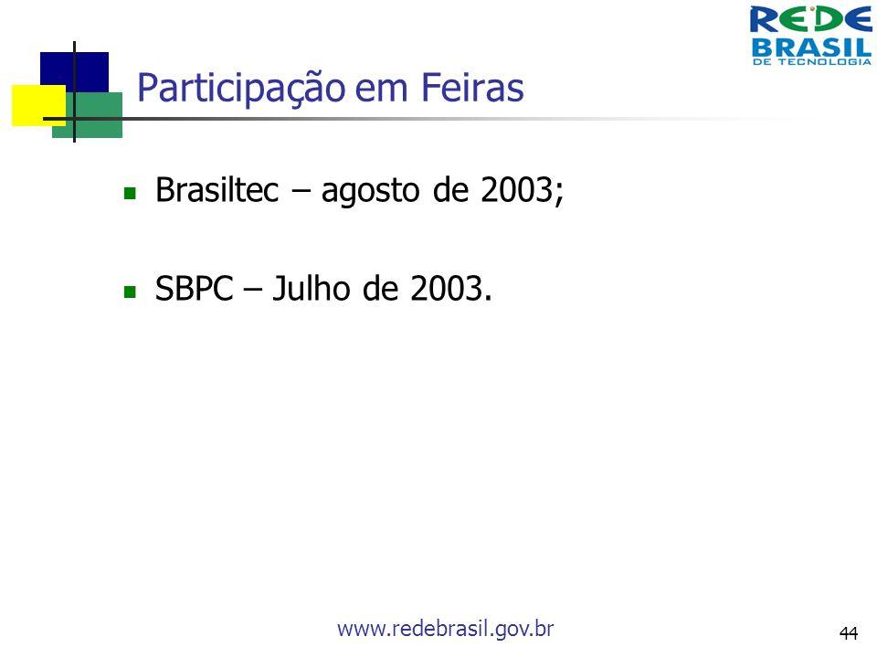 www.redebrasil.gov.br 44 Participação em Feiras Brasiltec – agosto de 2003; SBPC – Julho de 2003.
