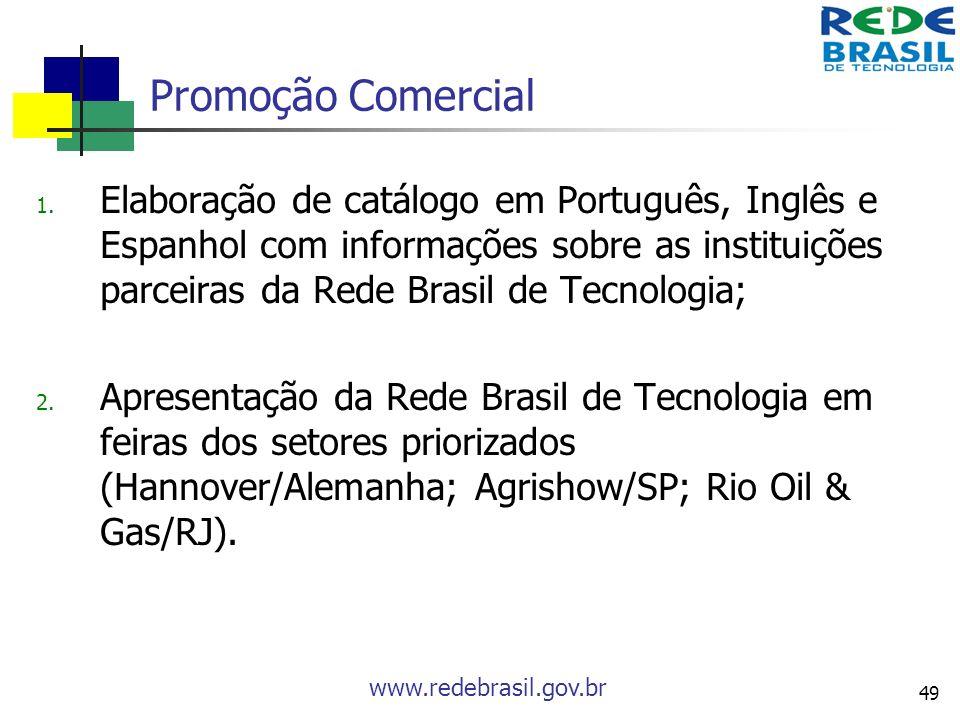 www.redebrasil.gov.br 49 Promoção Comercial 1. Elaboração de catálogo em Português, Inglês e Espanhol com informações sobre as instituições parceiras