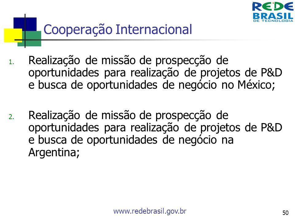 www.redebrasil.gov.br 50 Cooperação Internacional 1. Realização de missão de prospecção de oportunidades para realização de projetos de P&D e busca de