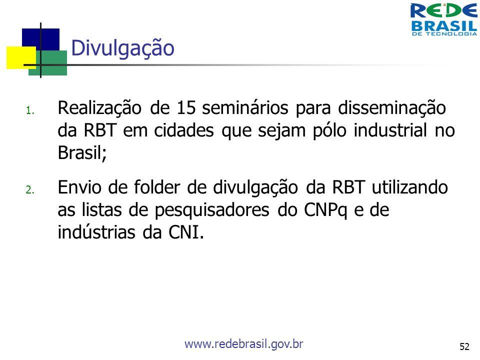 www.redebrasil.gov.br 52 Divulgação 1. Realização de 15 seminários para disseminação da RBT em cidades que sejam pólo industrial no Brasil; 2. Envio d
