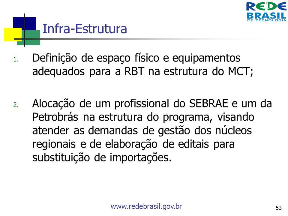 www.redebrasil.gov.br 53 Infra-Estrutura 1. Definição de espaço físico e equipamentos adequados para a RBT na estrutura do MCT; 2. Alocação de um prof